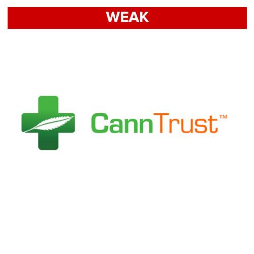 CannTrust Holdings Inc
