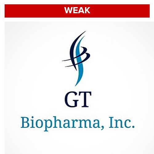 GT Biopharma