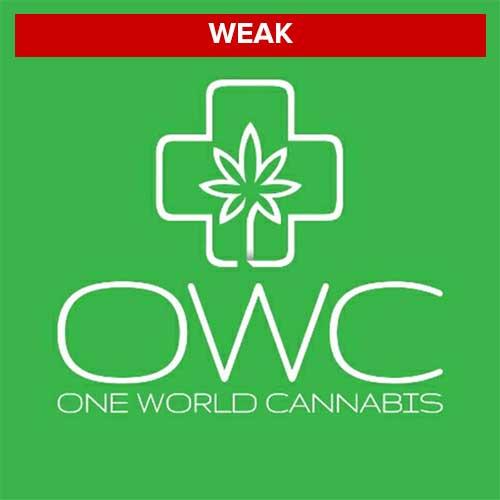 OWC Pharma