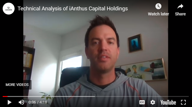 VIDEO: Technical Analysis of iAnthus Capital Holdings – Should you Invest in this Multi-State Operator Now?