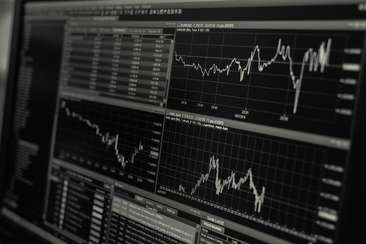 Learn How to Trade Like the Pros with Cannin's Technical Analysis Instruction