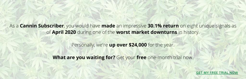 HEXO Marijuana Stock