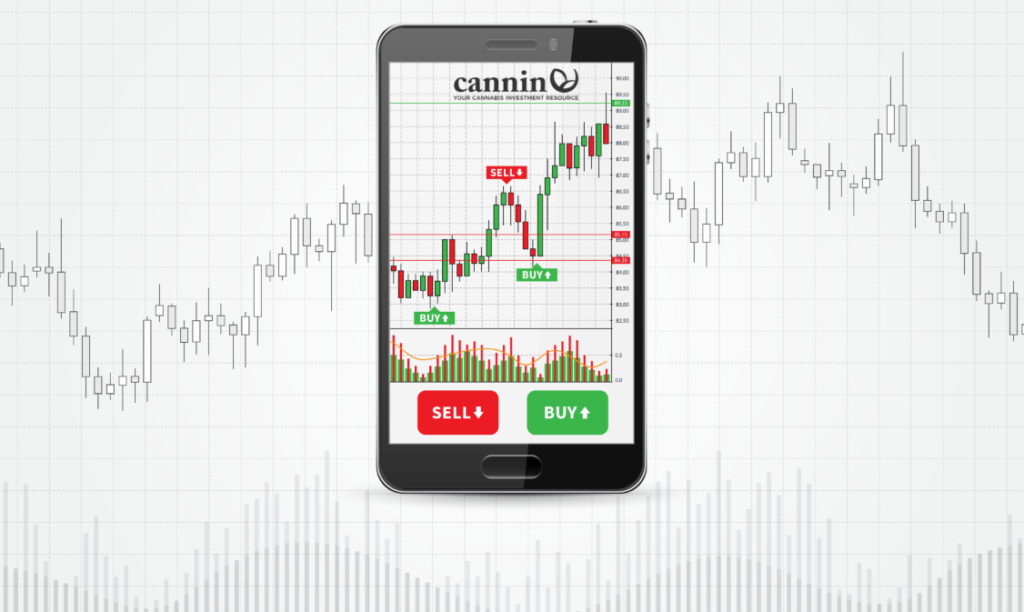 Pot Stocks Algotrading Stock Software