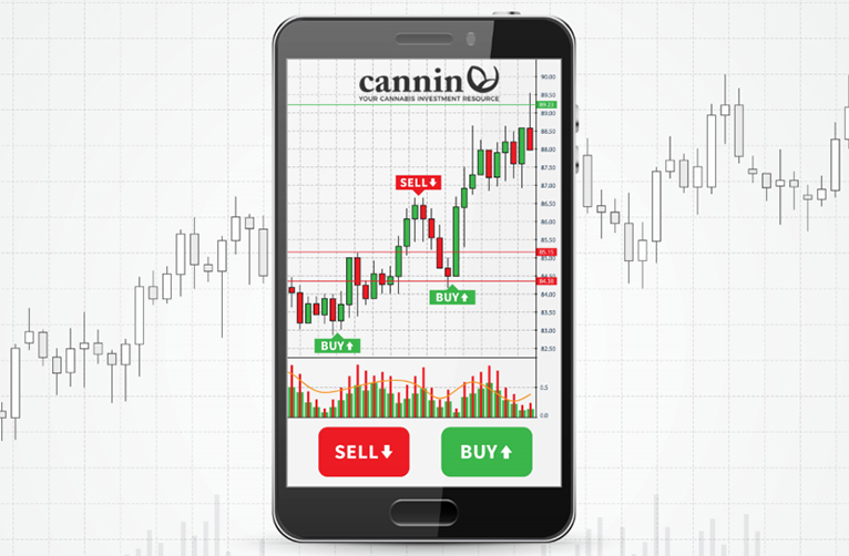Hemp Stocks Algorithmic Stock Trading Software