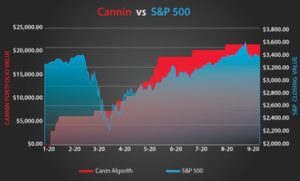 Cannin vs SP Final