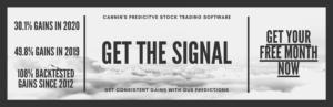 Predict The Trade Before it Happens 4