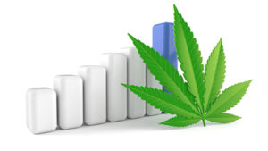 Best Hemp Stocks 2020