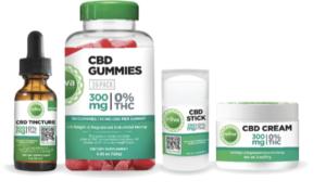 Should You Avoid Aurora Cannabis Stock