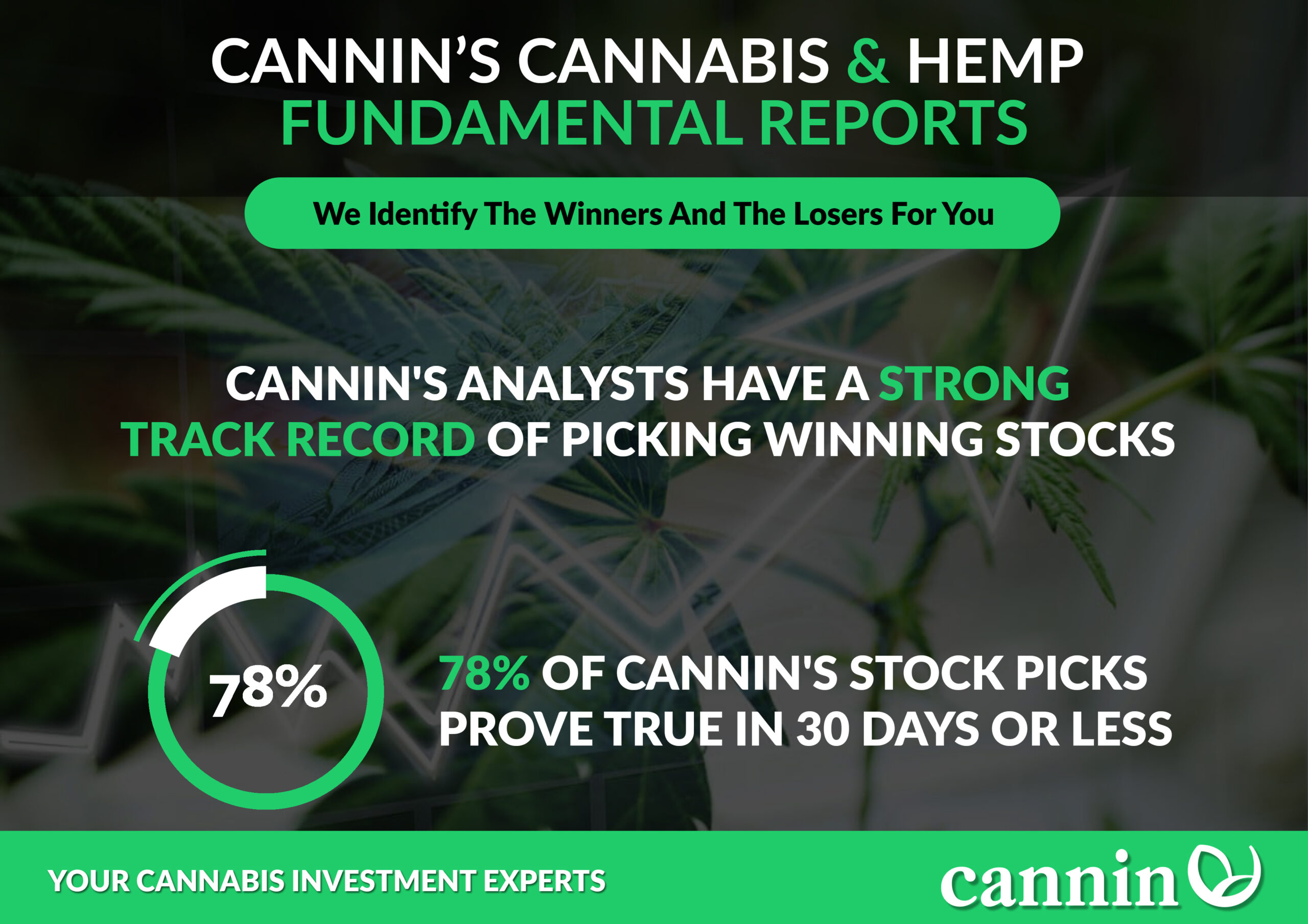 Best Hemp Stocks 2021