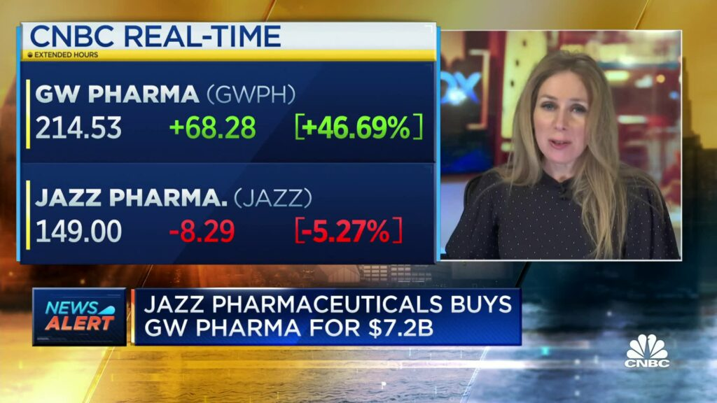 Is Jazz Pharmaceuticals Stock a Buy After GW Pharma Acquisition?