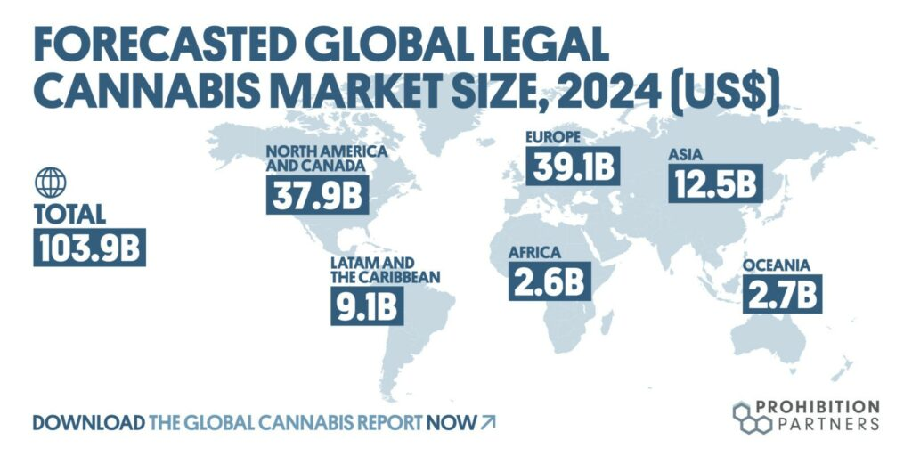 Cannabis Market Value 2024