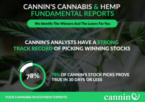 cannin infographic