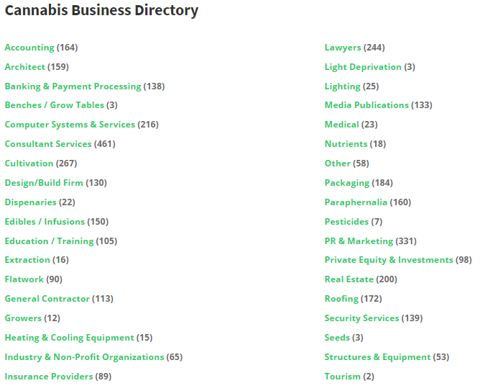 Get Visibility with our Cannabis Directory