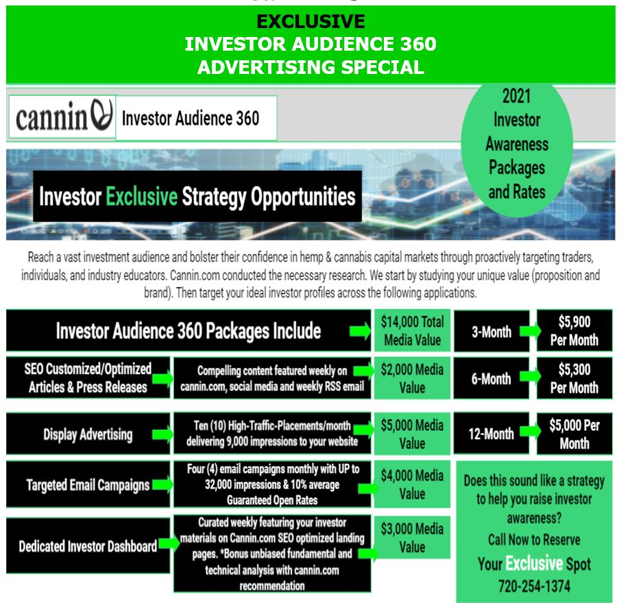 Cannin Investor Awareness Exclusive Packages