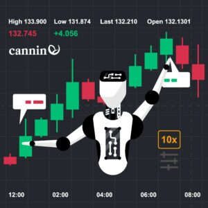 Best Cannabis Stocks 2021 with CanninBot