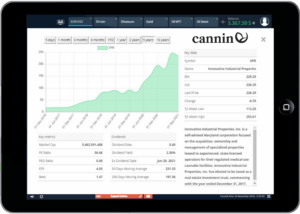 Get Daily Alerts for Profitable Trades with CanninPlus™
