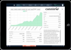 Hemp Stock Analysis