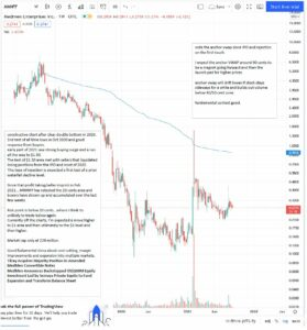 MedMen: Is this Cannabis Stock Making a Comeback?