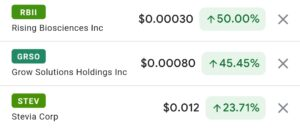 Cannin's Top 3 Cannabis Stock Gainers Today